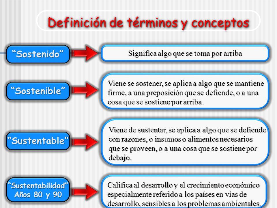 Definición de términos y conceptos