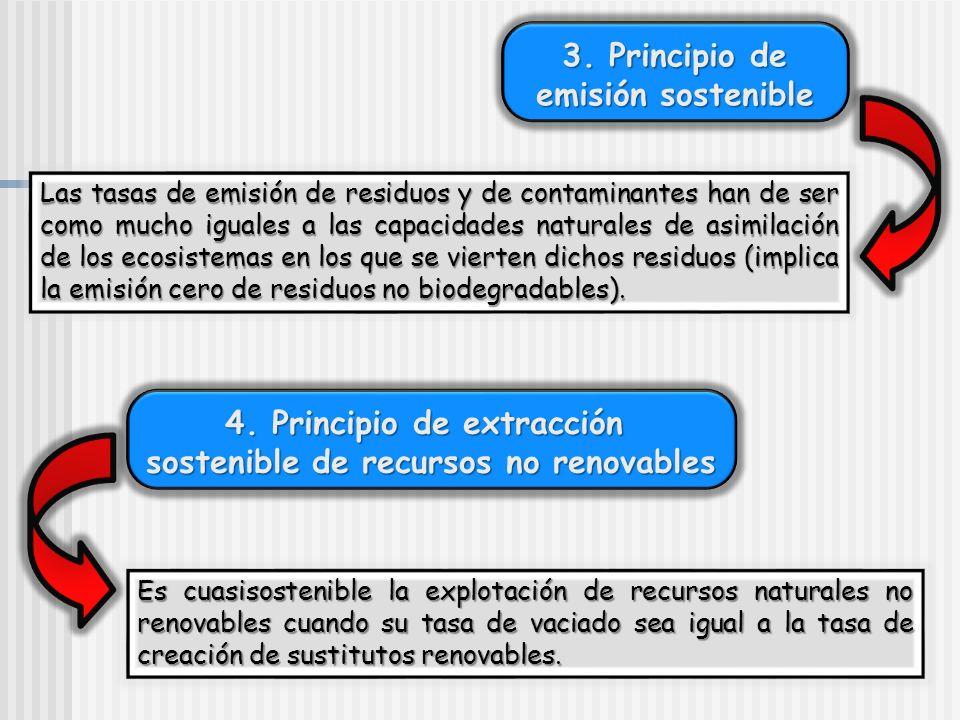 4. Principio de extracción sostenible de recursos no renovables