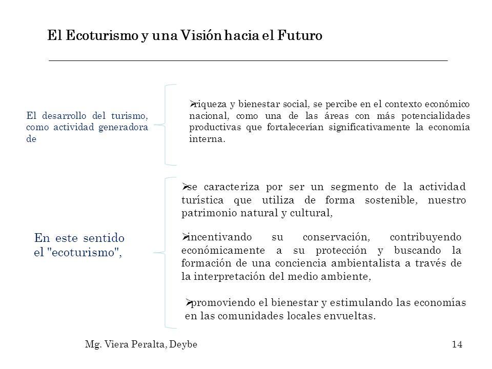 El Ecoturismo y una Visión hacia el Futuro