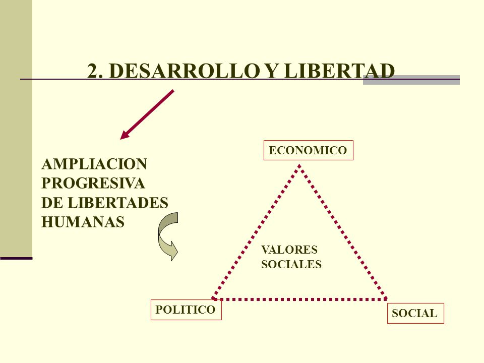 2. DESARROLLO Y LIBERTAD AMPLIACION PROGRESIVA DE LIBERTADES HUMANAS