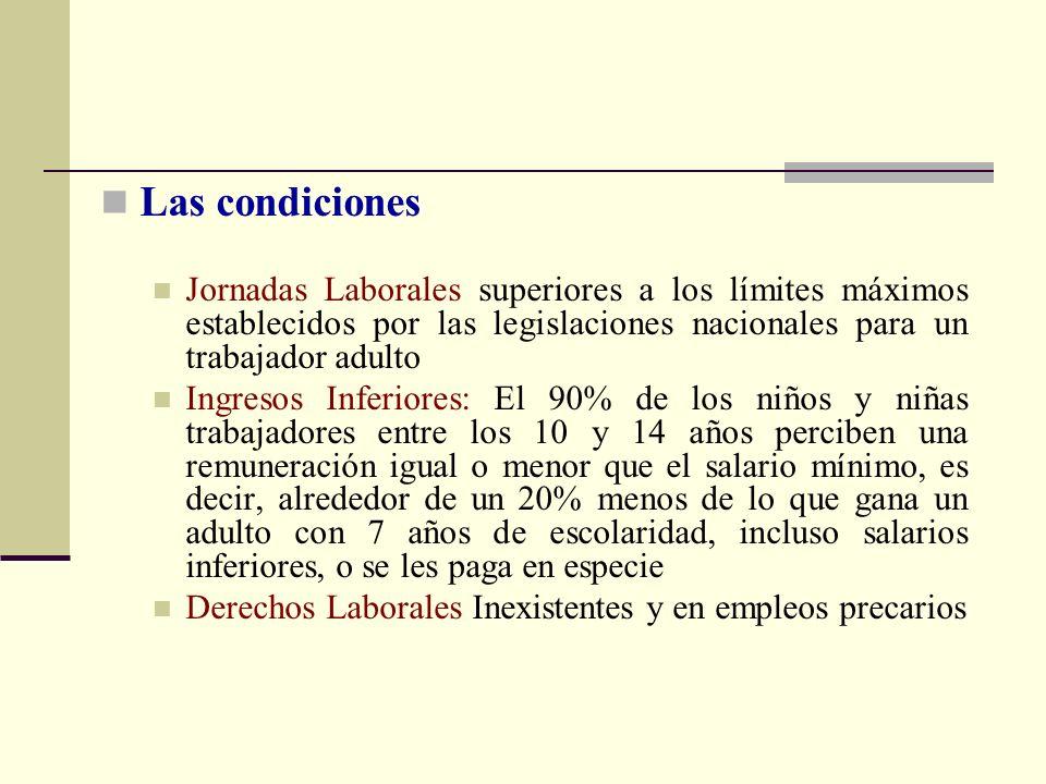 Las condicionesJornadas Laborales superiores a los límites máximos establecidos por las legislaciones nacionales para un trabajador adulto.