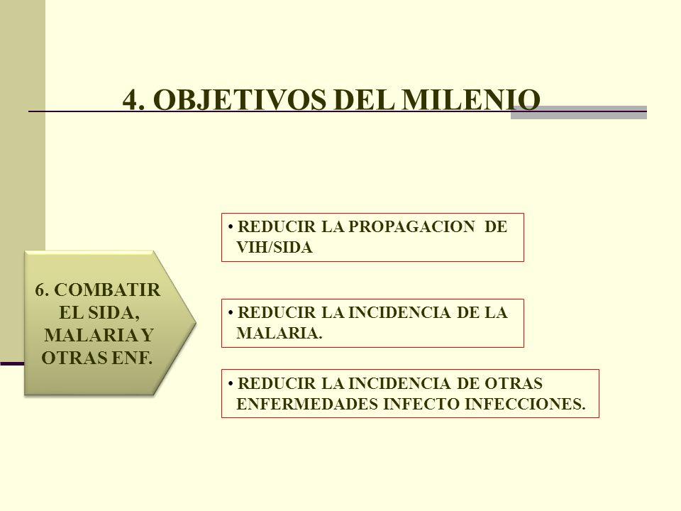 4. OBJETIVOS DEL MILENIO 6. COMBATIR EL SIDA, MALARIA Y OTRAS ENF.