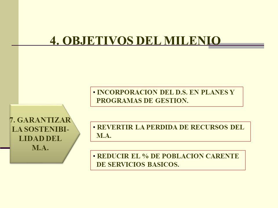 4. OBJETIVOS DEL MILENIO 7. GARANTIZAR LA SOSTENIBI- LIDAD DEL M.A.