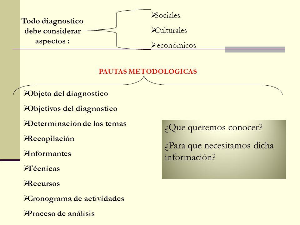 Todo diagnostico debe considerar aspectos :