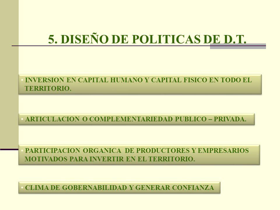 5. DISEÑO DE POLITICAS DE D.T.