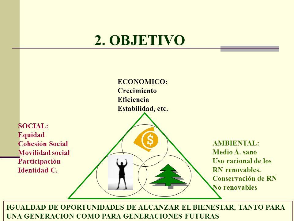 2. OBJETIVO ECONOMICO: Crecimiento Eficiencia Estabilidad, etc.