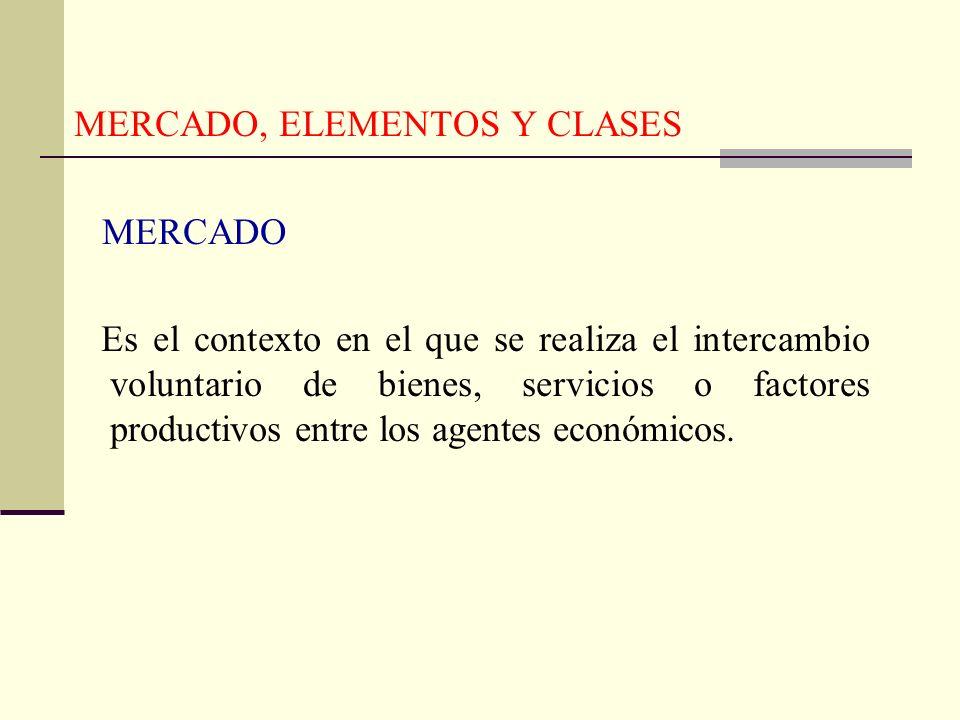 MERCADO, ELEMENTOS Y CLASES
