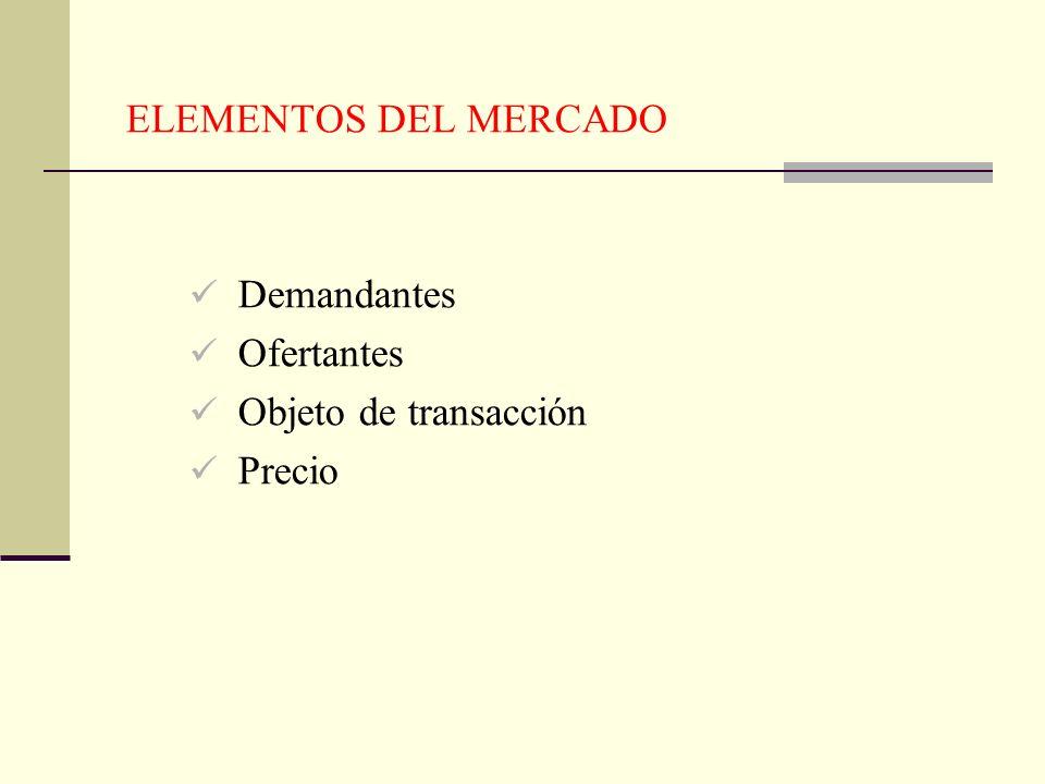 ELEMENTOS DEL MERCADO Demandantes Ofertantes Objeto de transacción Precio