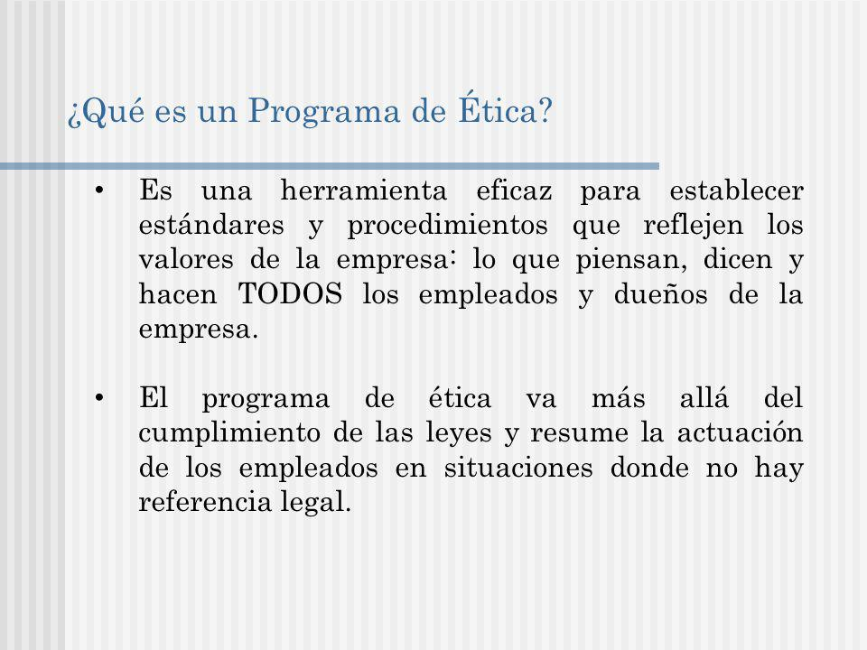 ¿Qué es un Programa de Ética
