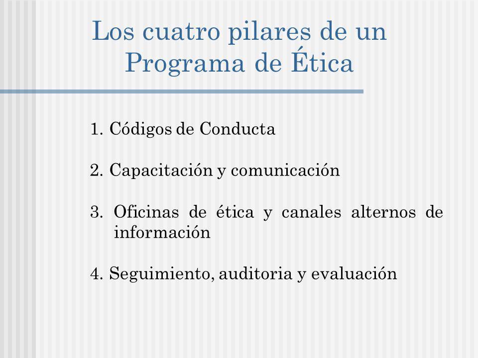 Los cuatro pilares de un Programa de Ética
