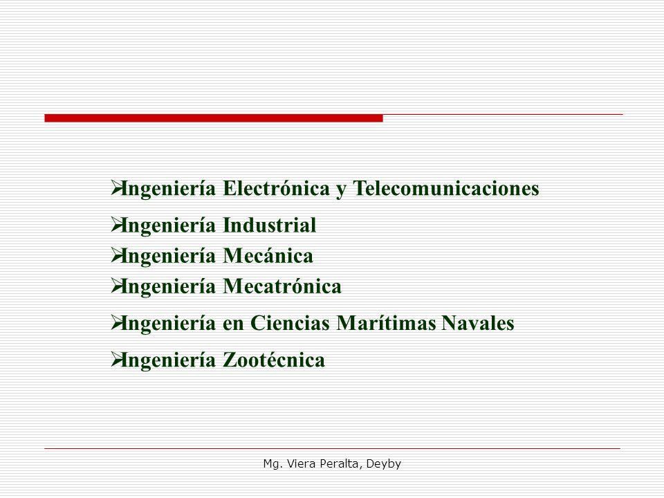 Ingeniería Electrónica y Telecomunicaciones Ingeniería Industrial