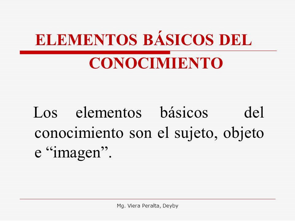 ELEMENTOS BÁSICOS DELCONOCIMIENTO. Los elementos básicos del conocimiento son el sujeto, objeto e imagen .