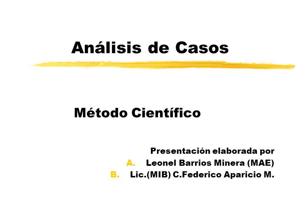 Análisis de Casos Método Científico Presentación elaborada por