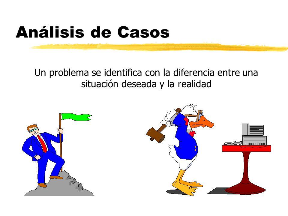 Análisis de Casos Un problema se identifica con la diferencia entre una situación deseada y la realidad.
