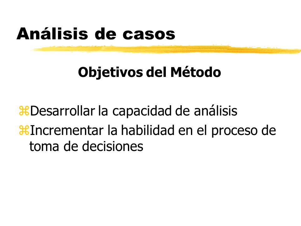 Análisis de casos Objetivos del Método
