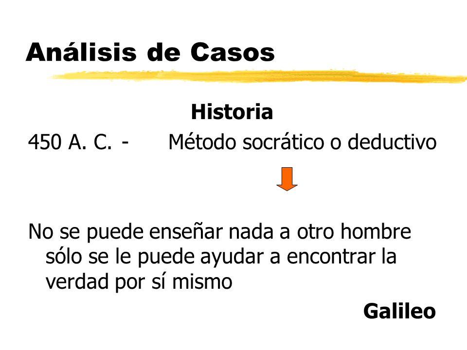 Análisis de Casos Historia 450 A. C. - Método socrático o deductivo