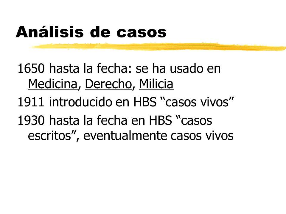 Análisis de casos 1650 hasta la fecha: se ha usado en Medicina, Derecho, Milicia. 1911 introducido en HBS casos vivos