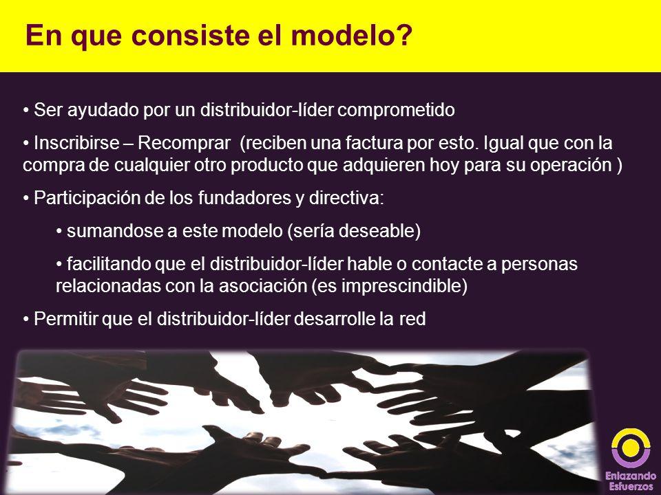 En que consiste el modelo