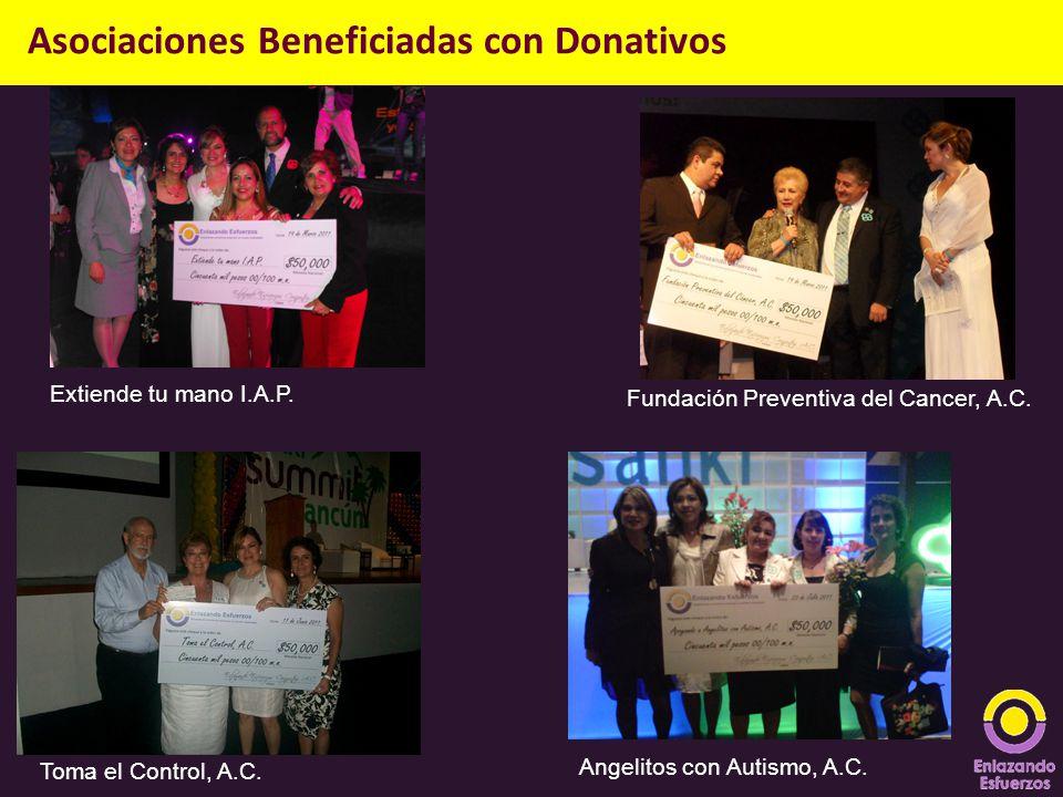 Asociaciones Beneficiadas con Donativos