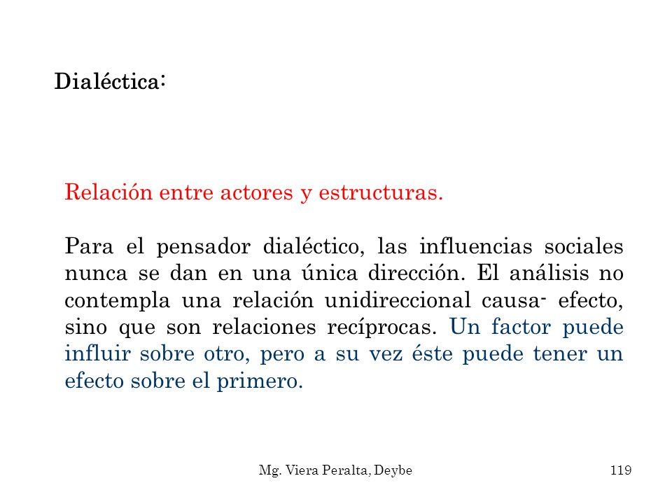 Relación entre actores y estructuras.
