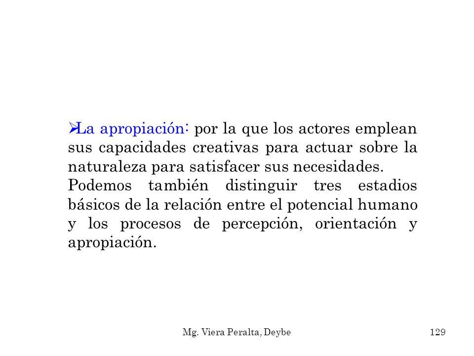 La apropiación: por la que los actores emplean sus capacidades creativas para actuar sobre la naturaleza para satisfacer sus necesidades.
