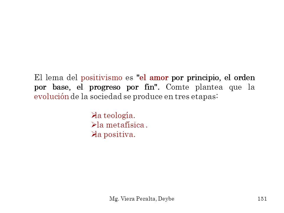 El lema del positivismo es el amor por principio, el orden por base, el progreso por fin . Comte plantea que la evolución de la sociedad se produce en tres etapas: