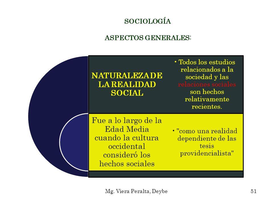NATURALEZA DE LA REALIDAD SOCIAL