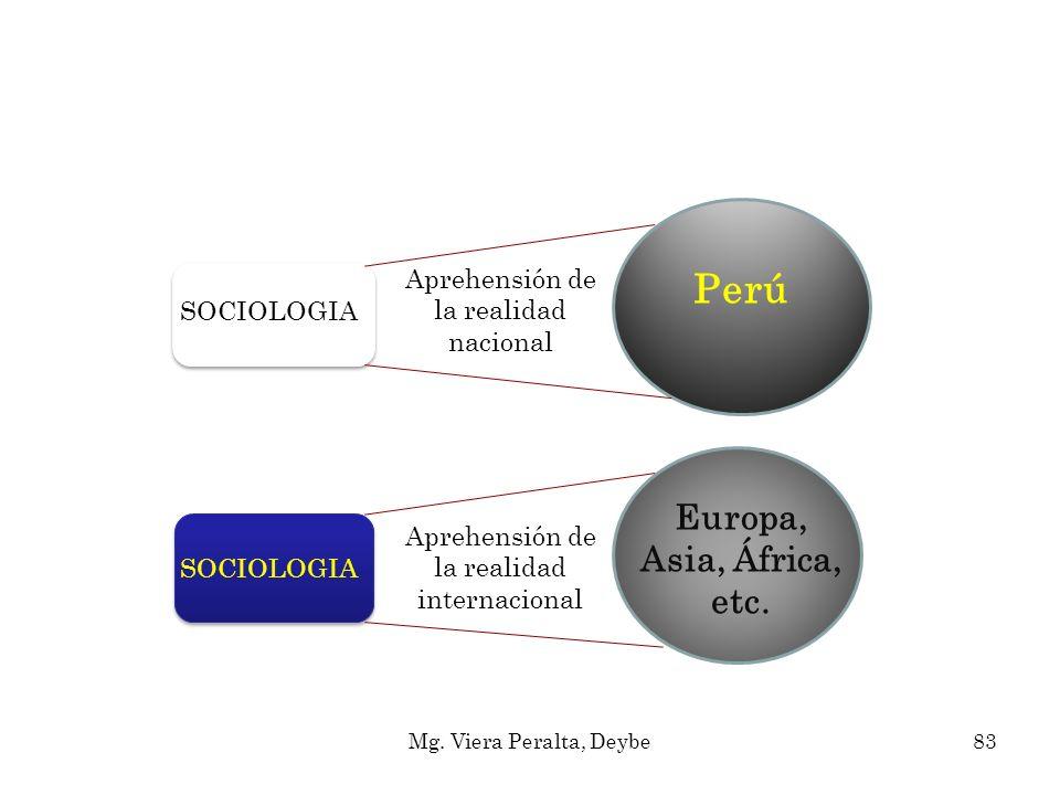 Perú Europa, Asia, África, etc. Aprehensión de la realidad nacional