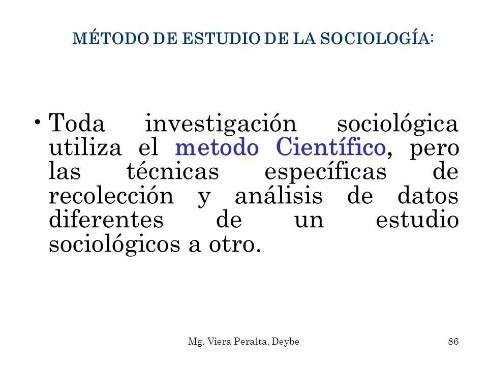 MÉTODO DE ESTUDIO DE LA SOCIOLOGÍA: