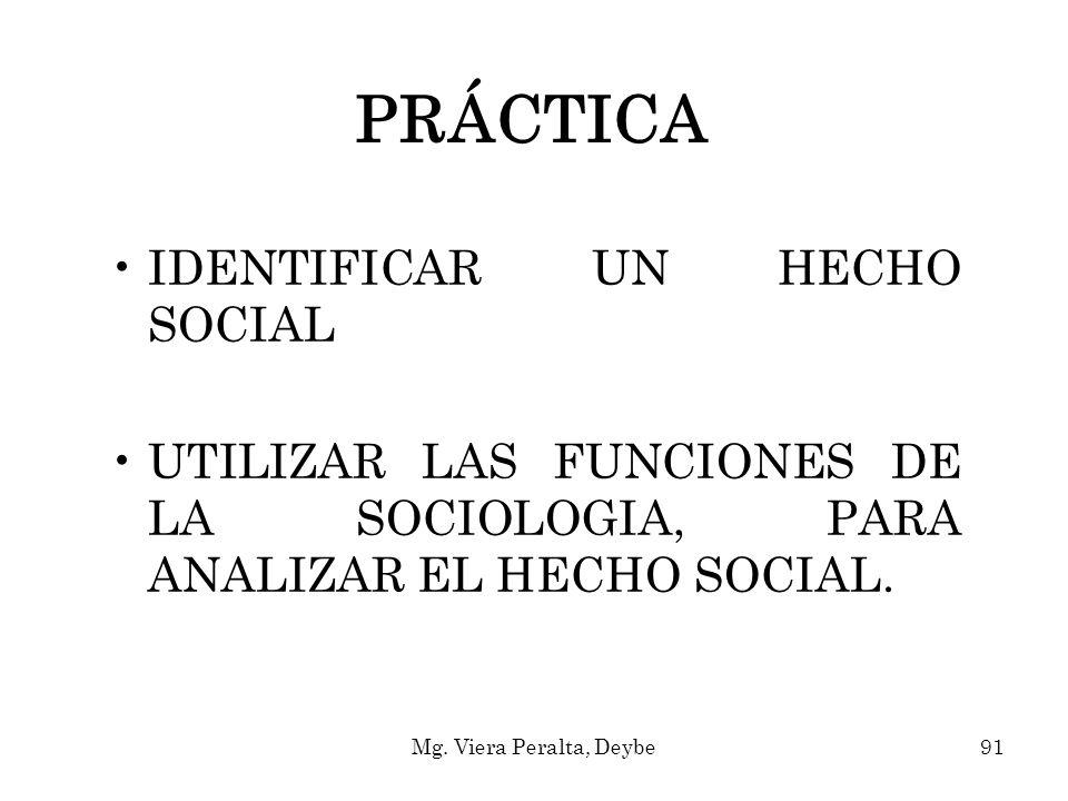 PRÁCTICA IDENTIFICAR UN HECHO SOCIAL