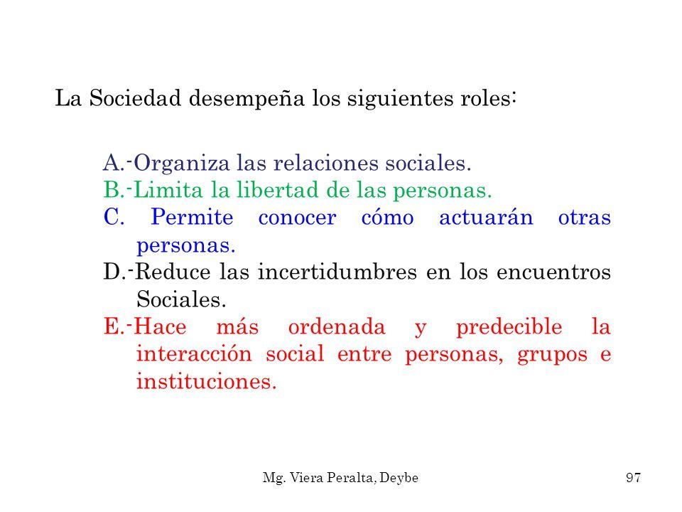 La Sociedad desempeña los siguientes roles: