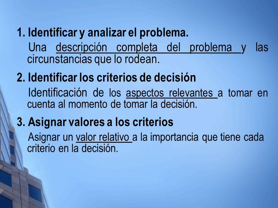 1. Identificar y analizar el problema.