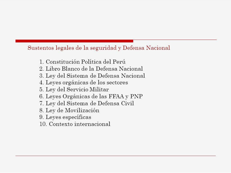 Sustentos legales de la seguridad y Defensa Nacional
