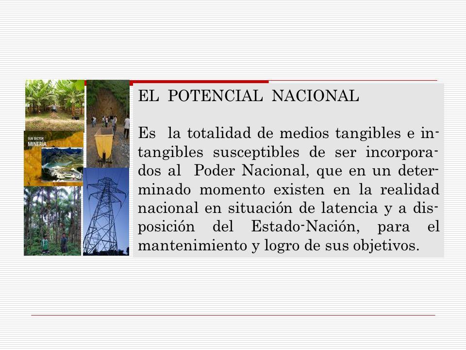 EL POTENCIAL NACIONAL