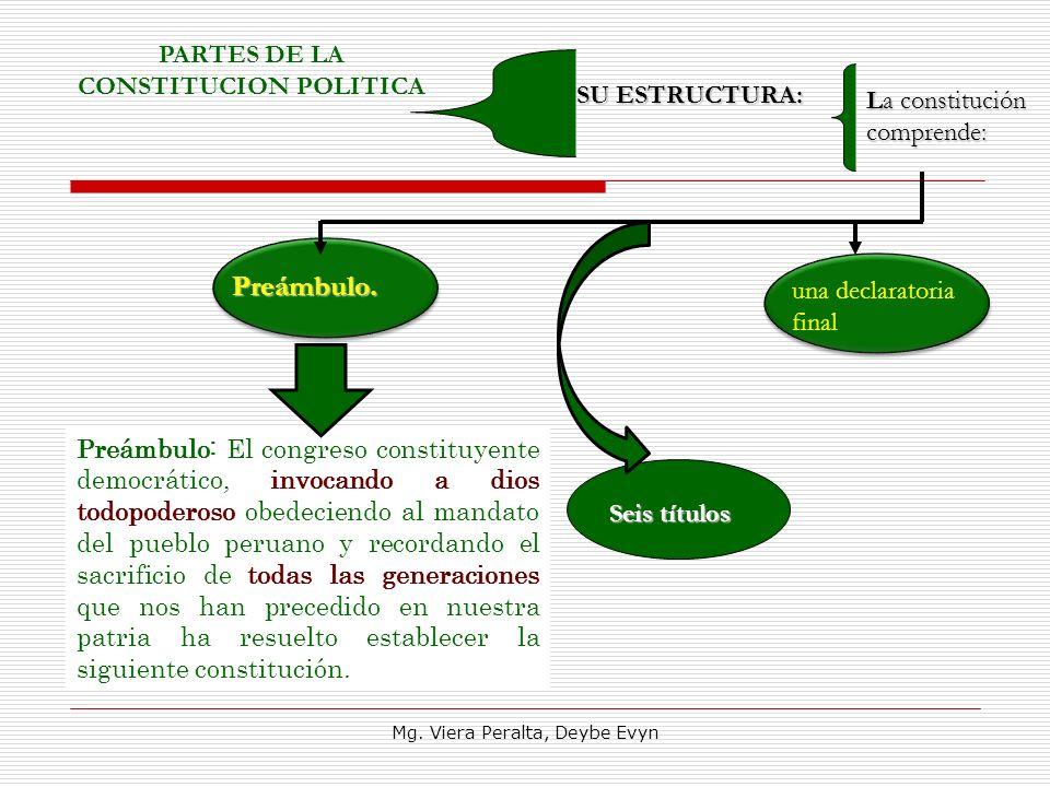 PARTES DE LA CONSTITUCION POLITICA