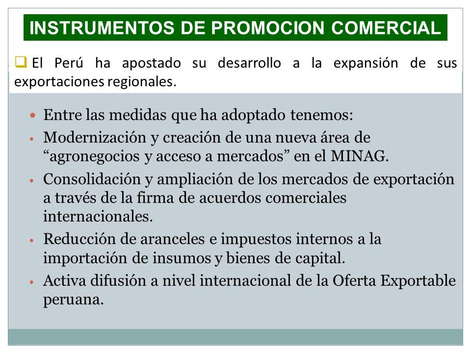 INSTRUMENTOS DE PROMOCION COMERCIAL