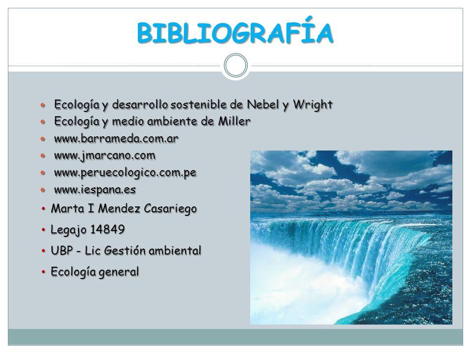 BIBLIOGRAFÍA Ecología y desarrollo sostenible de Nebel y Wright