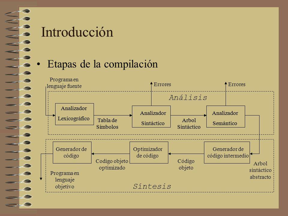 Introducción Etapas de la compilación Análisis Síntesis