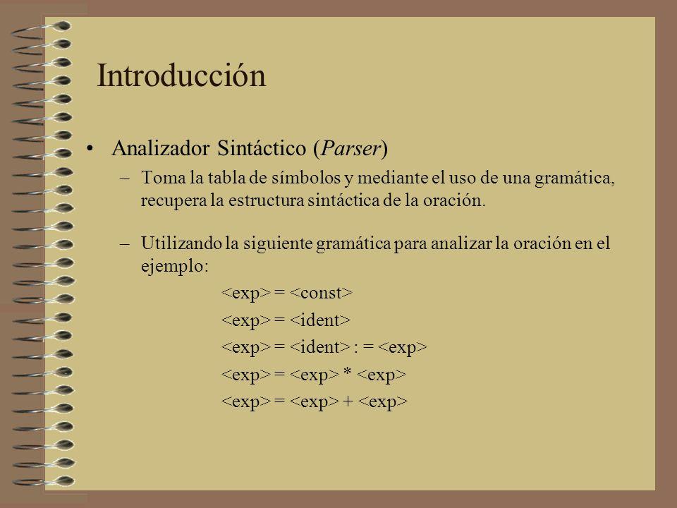 Introducción Analizador Sintáctico (Parser)