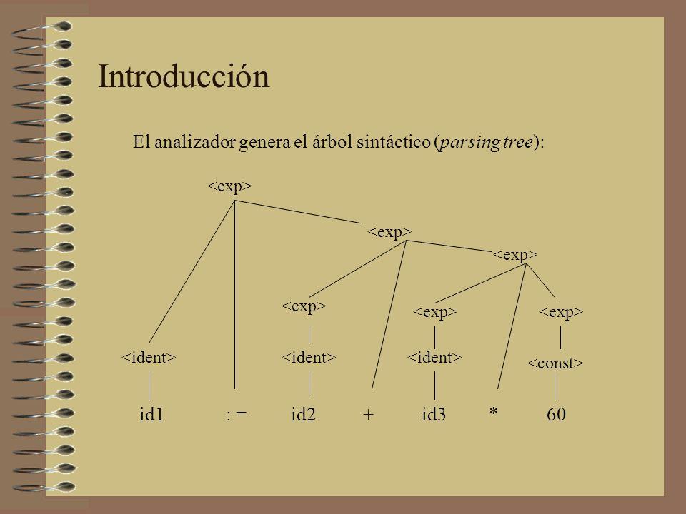 Introducción El analizador genera el árbol sintáctico (parsing tree):