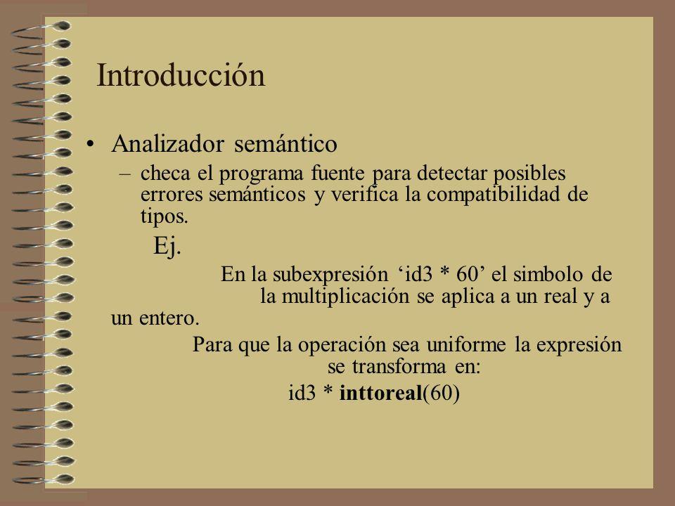 Introducción Analizador semántico Ej.