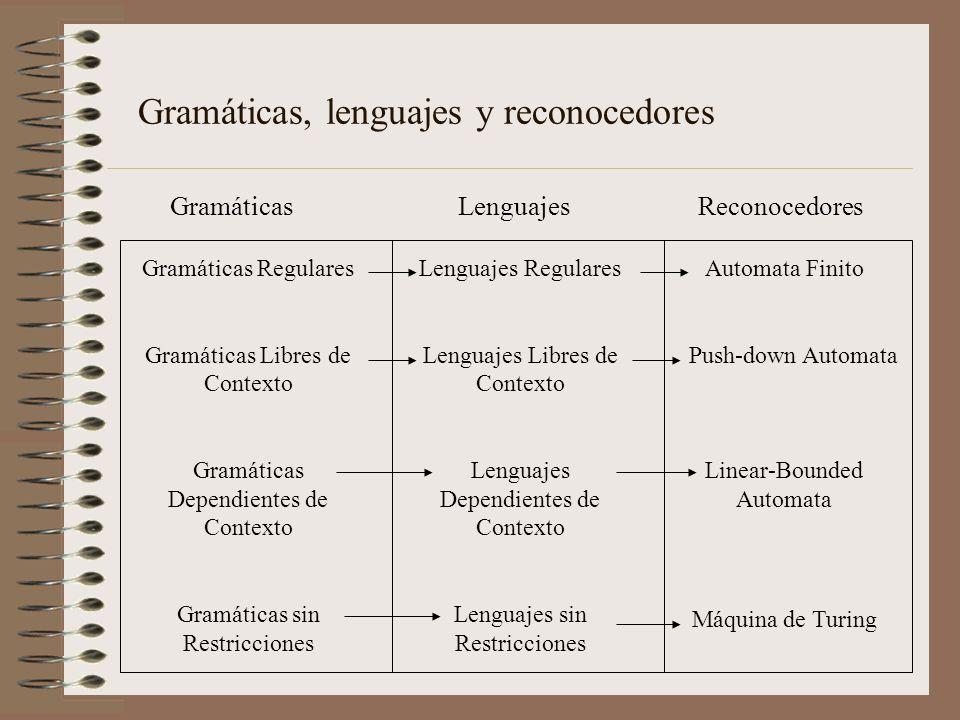 Gramáticas, lenguajes y reconocedores