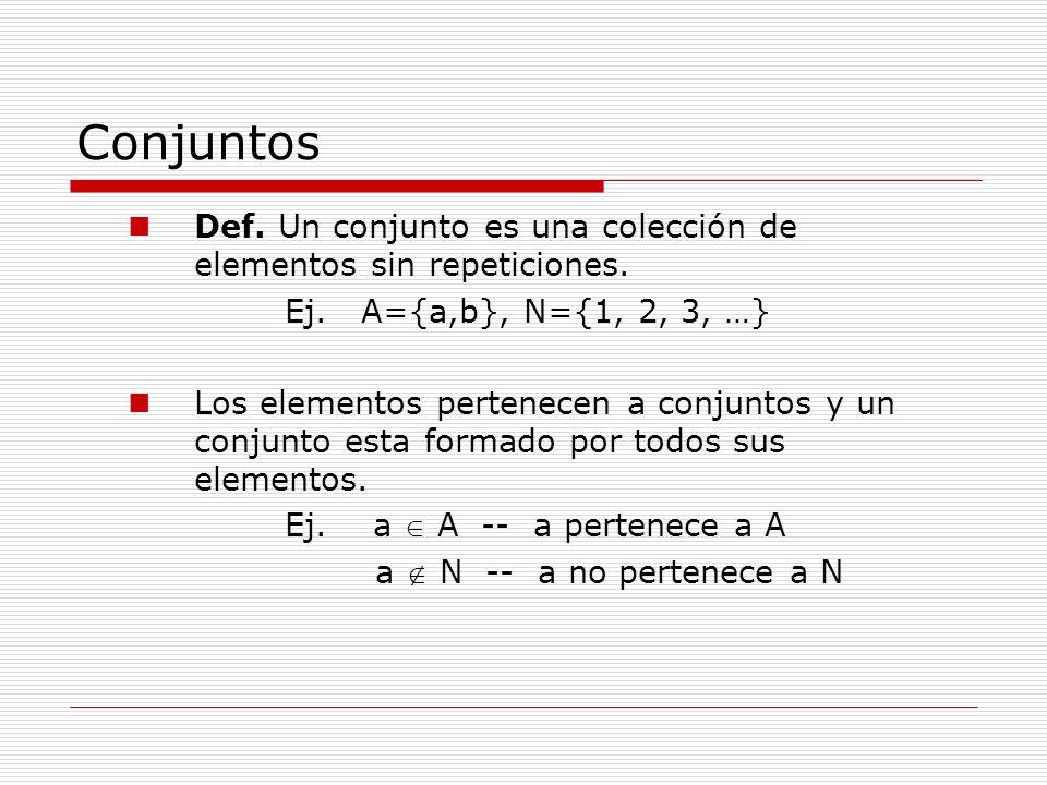 Conjuntos Def. Un conjunto es una colección de elementos sin repeticiones. Ej. A={a,b}, N={1, 2, 3, …}