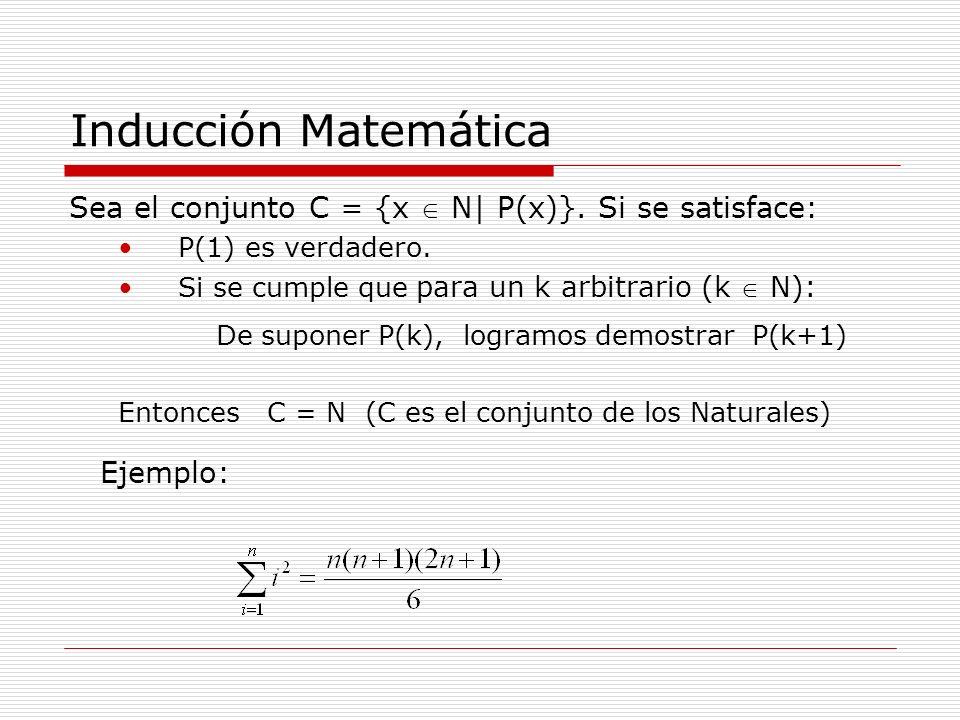 Inducción Matemática Sea el conjunto C = {x  N| P(x)}. Si se satisface: P(1) es verdadero. Si se cumple que para un k arbitrario (k  N):