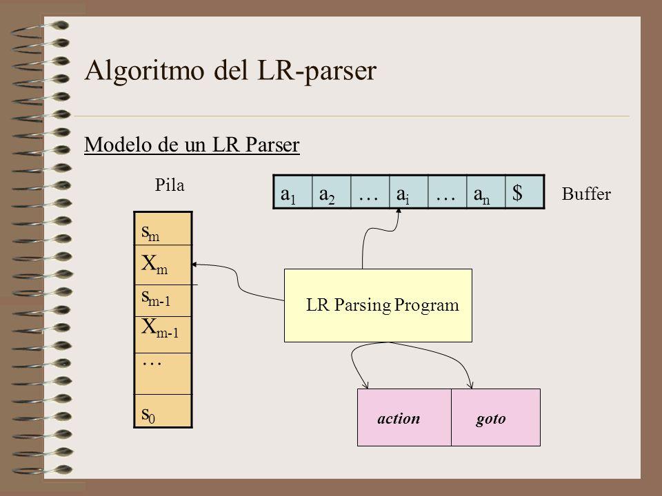 Algoritmo del LR-parser