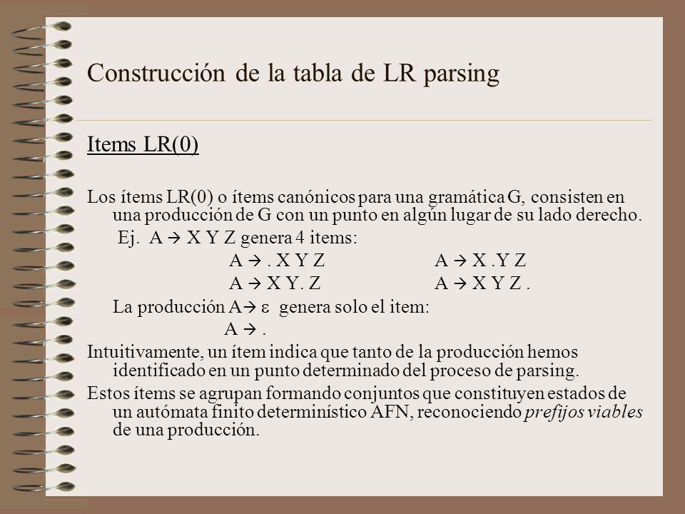 Construcción de la tabla de LR parsing