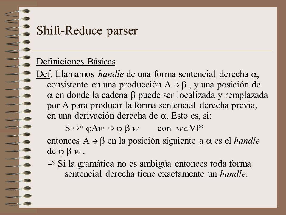 Shift-Reduce parser Definiciones Básicas