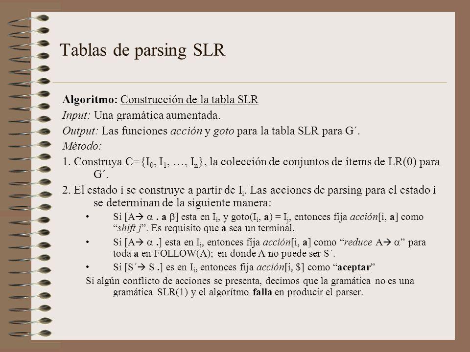 Tablas de parsing SLR Algoritmo: Construcción de la tabla SLR