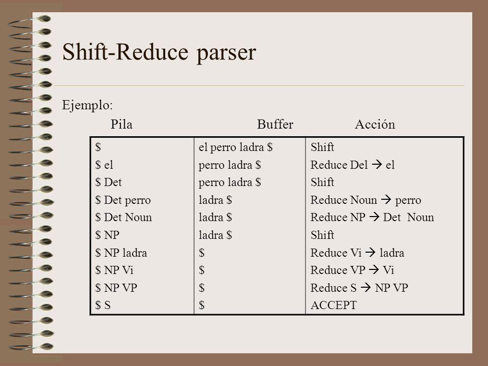 Shift-Reduce parser Ejemplo: Pila Buffer Acción $ $ el $ Det