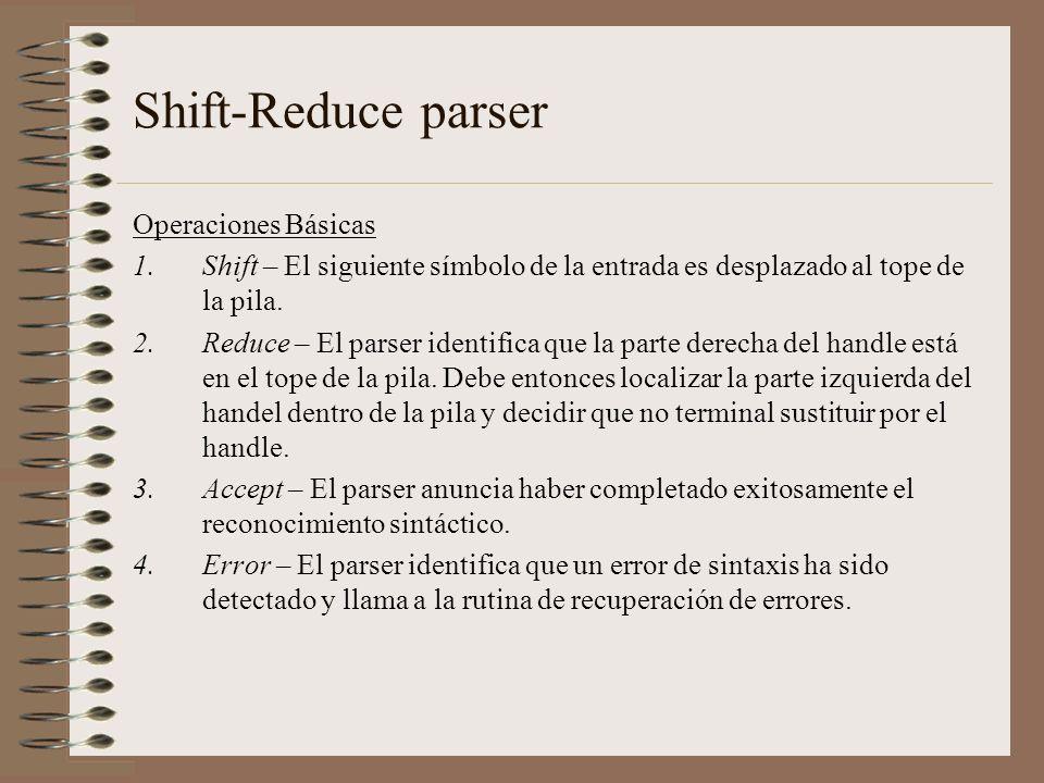 Shift-Reduce parser Operaciones Básicas